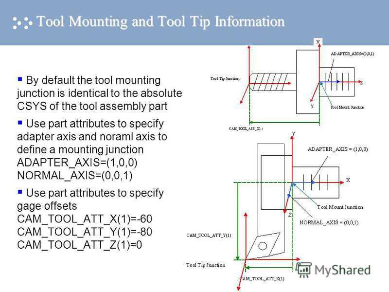 Tool Mounting and Tool Tip Information By default the tool mounting junction is identical to the absolute CSYS of the tool assembly part Use part attributes to specify adapter axis and noraml axis to define a mounting junction ADAPTER_AXIS=(1,0,0) NO