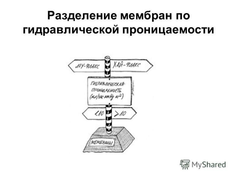 Разделение мембран по гидравлической проницаемости