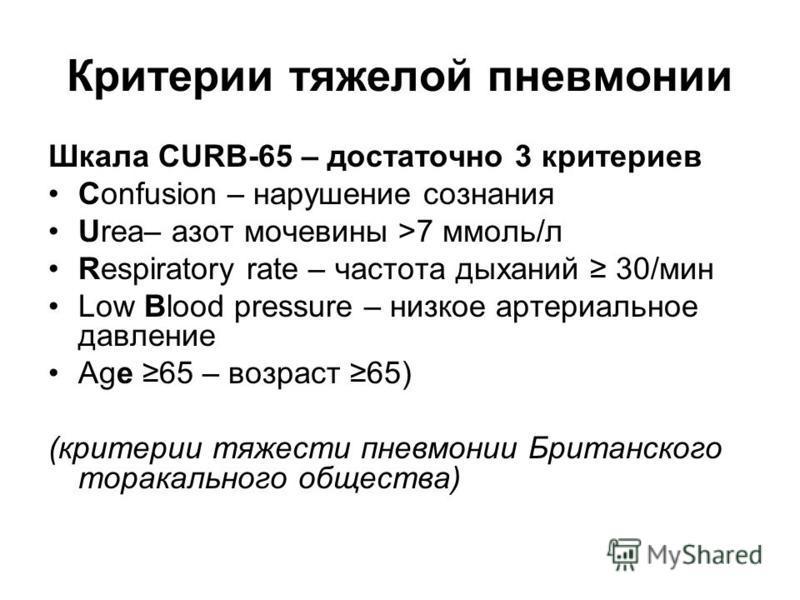 Критерии тяжелой пневмонии Шкала CURB-65 – достаточно 3 критериев Confusion – нарушение сознания Urea– азот мочевины >7 ммоль/л Respiratory rate – частота дыханий 30/мин Low Blood pressure – низкое артериальное давление Age 65 – возраст 65) (критерии