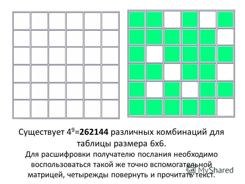 Существует 4 9 =262144 различных комбинаций для таблицы размера 6 х 6. Для расшифровки получателю послания необходимо воспользоваться такой же точно вспомогательной матрицей, четырежды повернуть и прочитать текст.