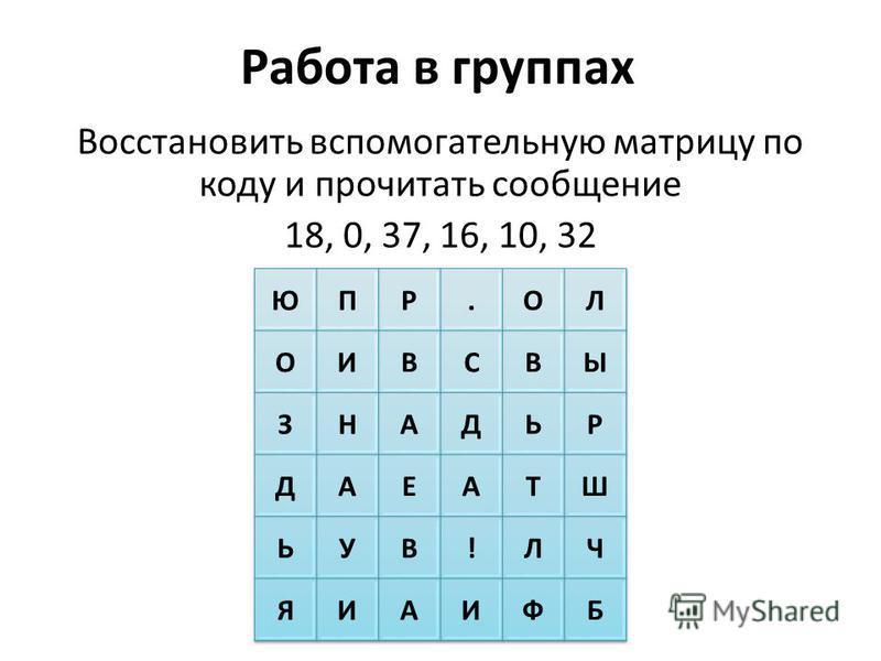 Работа в группах Восстановить вспомогательную матрицу по коду и прочитать сообщение 18, 0, 37, 16, 10, 32