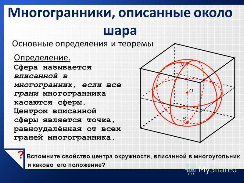 Многогранники, описанные около шара Основные определения и теоремы Определение. Сфера называется вписанной в многогранник, если все грани многогранника касаются сферы. Центром вписанной сферы является точка, равноудалённая от всех граней многогранник