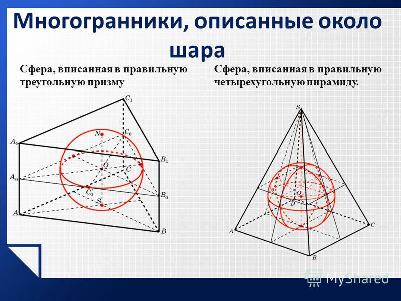 Многогранники, описанные около шара Сфера, вписанная в правильную треугольную призму Сфера, вписанная в правильную четырехугольную пирамиду.