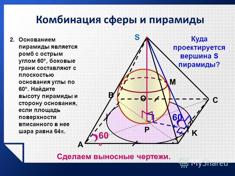 Комбинация сферы и пирамиды 60 ° A P K C B Куда проектируется вершина S пирамиды? М О S 2. Основанием пирамиды является ромб с острым углом 60°, боковые грани составляют с плоскостью основания углы по 60°. Найдите высоту пирамиды и сторону основания,