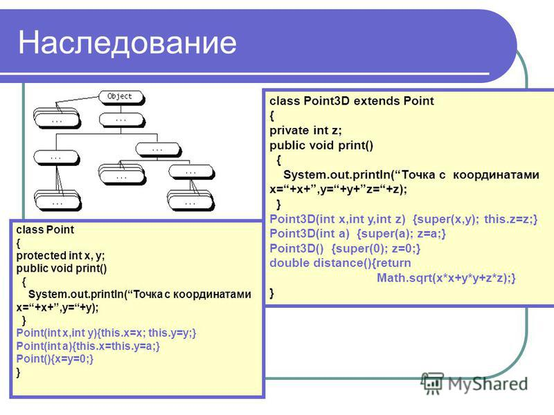 Наследование class Point { protected int x, y; public void print() { System.out.println(Точка с координатами x=+x+,y=+y); } Point(int x,int y){this.x=x; this.y=y;} Point(int a){this.x=this.y=a;} Point(){x=y=0;} } class Point3D extends Point { private