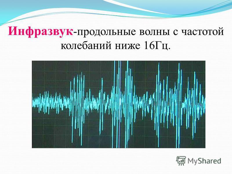 Инфразвук -продольные волны с частотой колебаний ниже 16Гц.