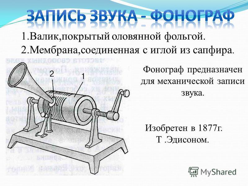 Фонограф предназначен для механической записи звука. Изобретен в 1877 г. Т.Эдисоном. 1.Валик,покрытый оловянной фольгой. 2.Мембрана,соединенная с иглой из сапфира.