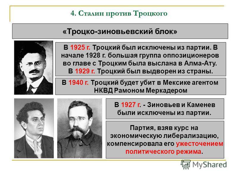 4. Сталин против Троцкого «Троцко-зиновьевский блок» В 1925 г. Троцкий был исключены из партии. В начале 1928 г. большая группа оппозиционеров во главе с Троцким была выслана в Алма-Ату. В 1929 г. Троцкий был выдворен из страны. В 1940 г. Троцкий буд