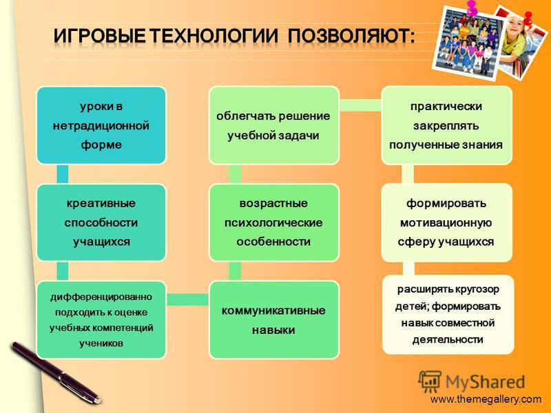 www.themegallery.com уроки в нетрадиционной форме креативные способности учащихся дифференцированно подходить к оценке учебных компетенций учеников коммуникативные навыки возрастные психологические особенности облегчать решение учебной задачи практич