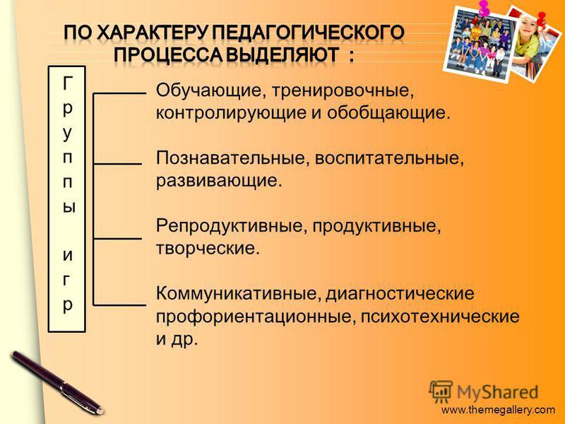 www.themegallery.com Обучающие, тренировочные, контролирующие и обобщающие. Познавательные, воспитательные, развивающие. Репродуктивные, продуктивные, творческие. Коммуникативные, диагностические профориентационные, психотехнические и др.