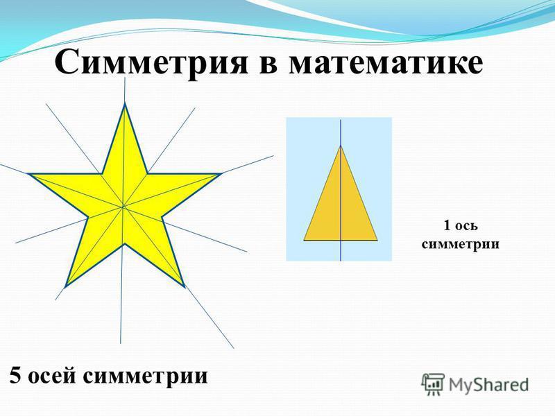 Симметрия в математике 5 осей симметриии 1 ось симметриии