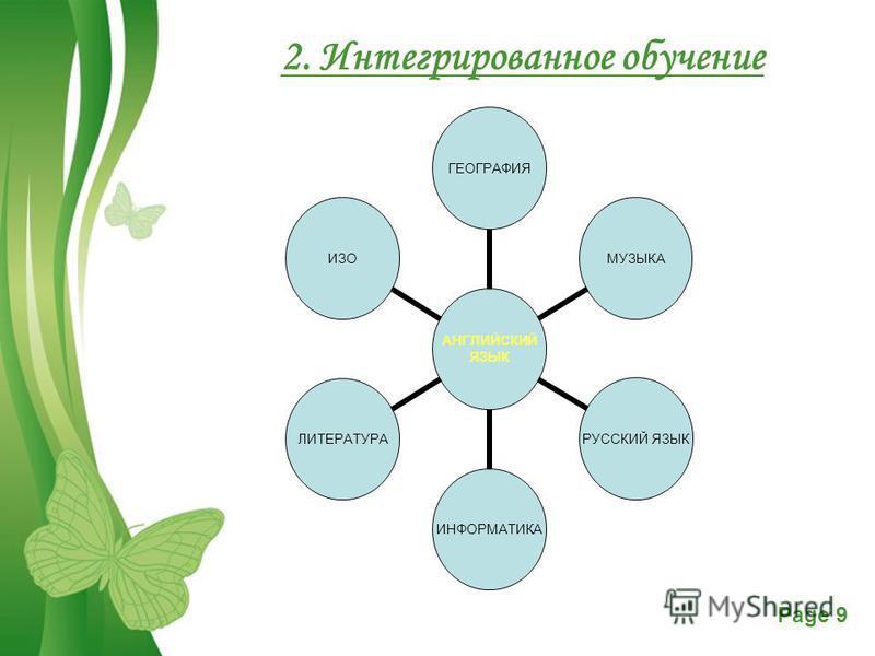 Free Powerpoint TemplatesPage 9 2. Интегрированное обучение АНГЛИЙСКИЙ ЯЗЫК ГЕОГРАФИЯМУЗЫКАРУССКИЙ ЯЗЫКИНФОРМАТИКАЛИТЕРАТУРАИЗО
