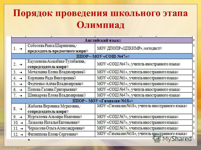 FokinaLida.75@mail.ru Порядок проведения школьного этапа Олимпиад 6. В ППОР член оргкомитета Олимпиад предоставляет обезличенные работы участников школьного этапа олимпиады председателю (сопредседателю жюри). 7. Члены жюри направляются для проверки о