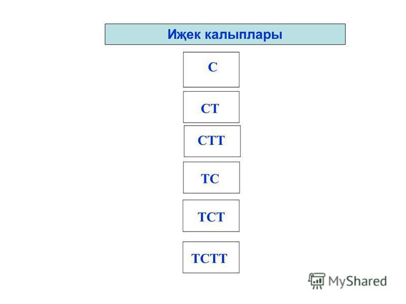 Иҗек калыплары С СТ СТТ ТС ТСТ ТСТТ