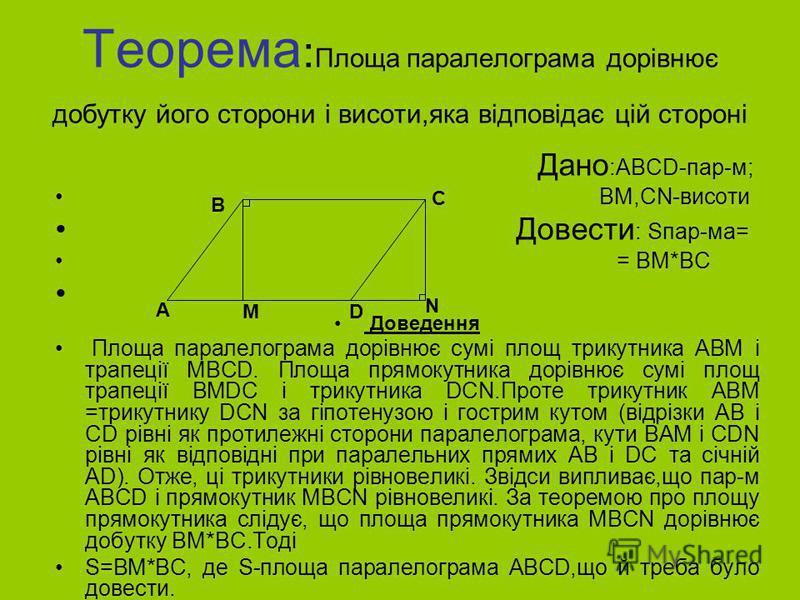 Теорема : Площа паралелограма дорівнює добутку його сторони і висоти,яка відповідає цій стороні Дано :ABCD-пар-м; BM,CN-висоти Довести : Sпар-ма= = BM*BC Доведення Площа паралелограма дорівнює сумі площ трикутника ABM і трапеції MBCD. Площа прямокутн