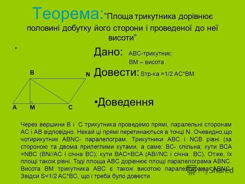 Теорема:Площа трикутника дорівнює половині добутку його сторони і проведеної до неї висоти M B AC N Дано: ABC-трикутник; BM – висота Довести: Sтр-ка =1/2 AC*BM Доведення Через вершини B і C трикутника проведемо прямі, паралельні сторонам AC і AB відп
