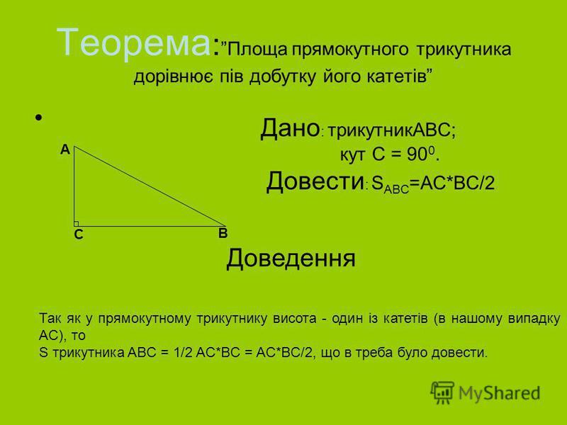 Теорема :Площа прямокутного трикутника дорівнює пів добутку його катетів C A B Дано : трикутникABC; кут C = 90 0. Довести : S ABC =AC*BC/2 Доведення Так як у прямокутному трикутнику висота - один із катетів (в нашому випадку AC), то S трикутника ABC