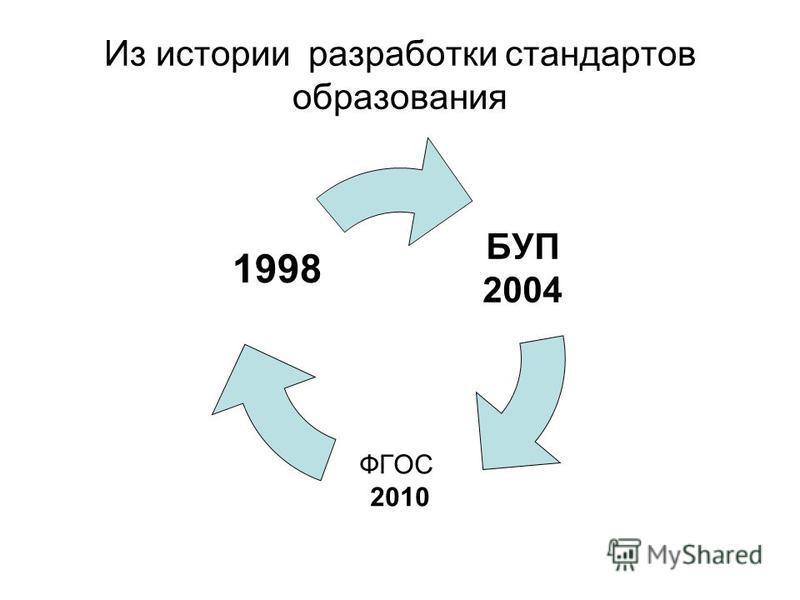 Из истории разработки стандартов образования БУП 2004 ФГОС 2010 1998