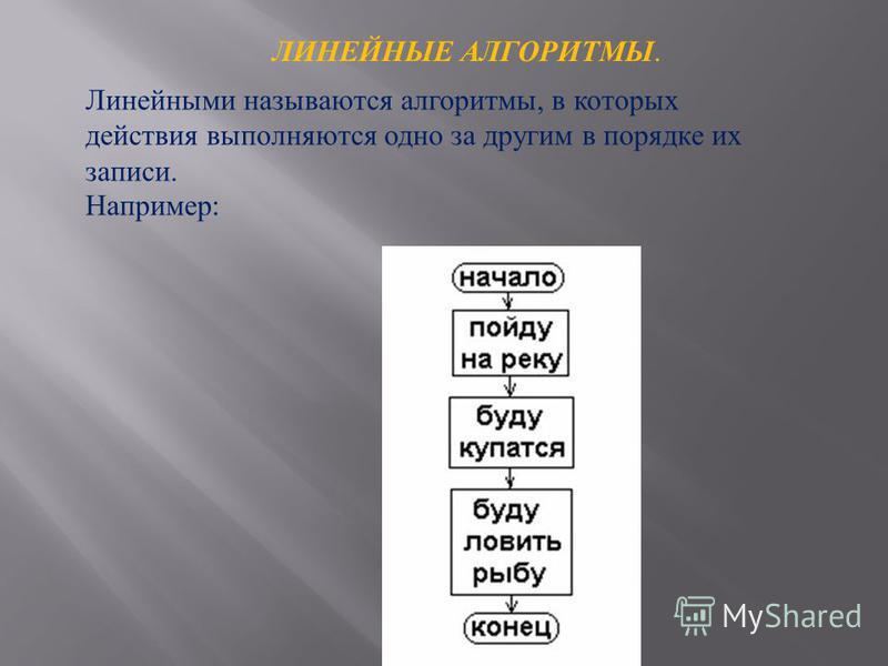 Линейными называются алгоритмы, в которых действия выполняются одно за другим в порядке их записи. Например : ЛИНЕЙНЫЕ АЛГОРИТМЫ.
