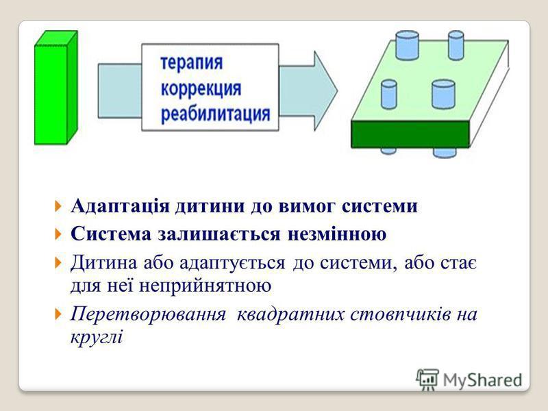 Адаптація дитини до вимог системи Система залишається незмінною Дитина або адаптується до системи, або стає для неї неприйнятною Перетворювання квадратних стовпчиків на круглі