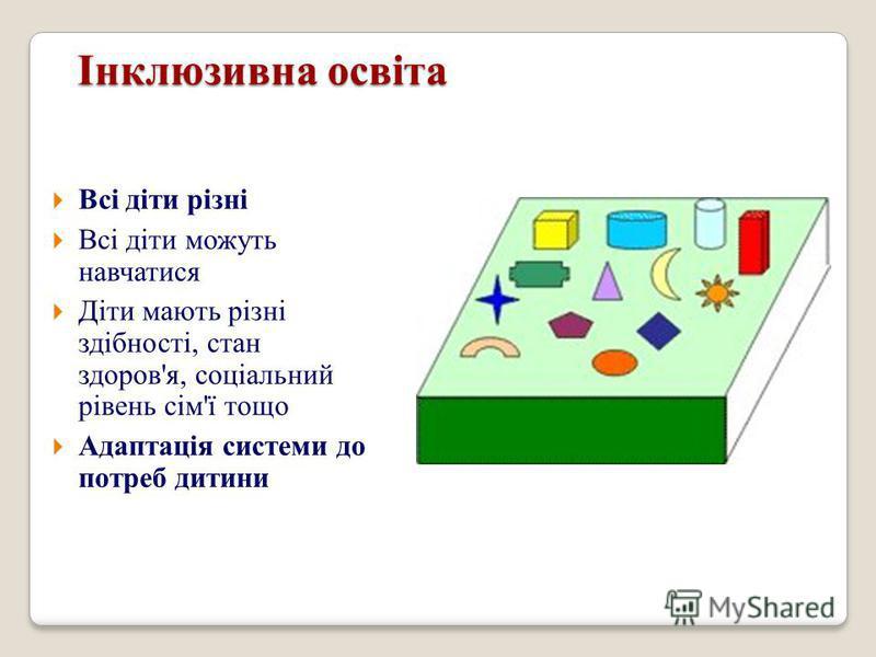 Інклюзивна освіта Всі діти різні Всі діти можуть навчатися Діти мають різні здібності, стан здоров'я, соціальний рівень сім'ї тощо Адаптація системи до потреб дитини