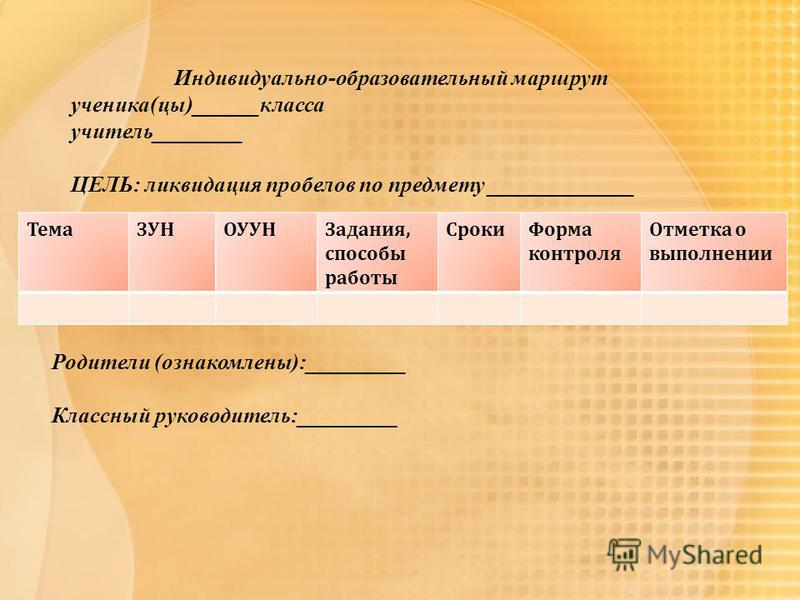 Индивидуально-образовательный маршрут ученика(цы)______класса учитель________ ЦЕЛЬ: ликвидация пробелов по предмету _____________ Тема ЗУНОУУНЗадания, способы работы Сроки Форма контроля Отметка о выполнении Родители (ознакомлены):_________ Классный