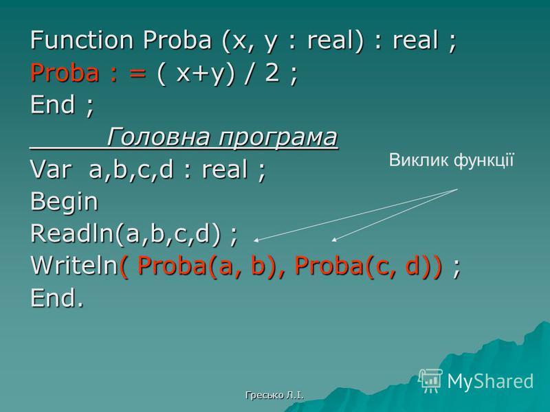 Гресько Л.І. Function Proba (x, y : real) real) : real real ; Proba : = ( x+y) / 2; End ; Головна програма Var Var a,b,c,d a,b,c,d : real real ; Begin Readln(a,b,c,d) ; Writeln( Writeln( Proba(a, b), Proba(c, d)) d)) ; Еnd. Виклик функції