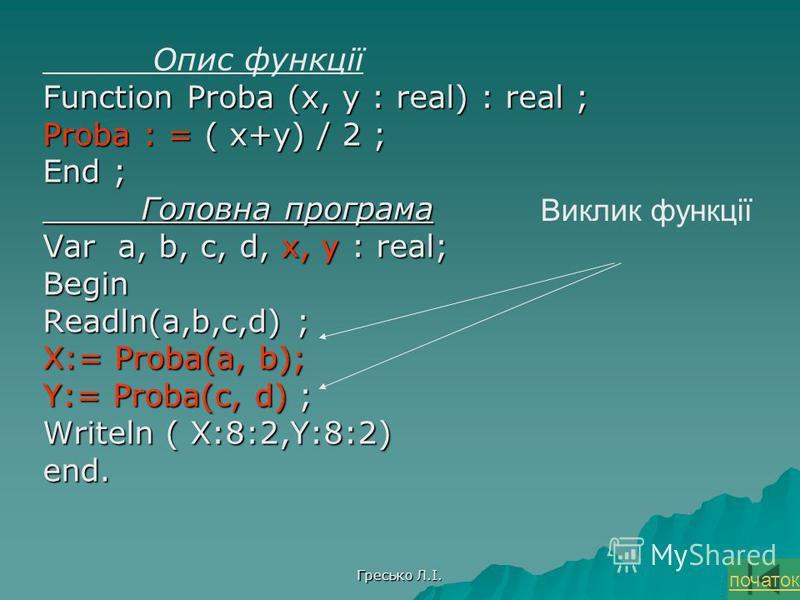 Гресько Л.І. Опис функції Function Proba (x, y : real) : real ; Proba : = ( x+y) / 2 ; End ; Головна програма Var a a a a, b, c, d, x, y : real; Begin Readln(a,b,c,d) ; X:= Proba(a, b); Y:= Proba(c, d) ; Writeln ( X:8:2,Y:8:2) end. Виклик функції поч