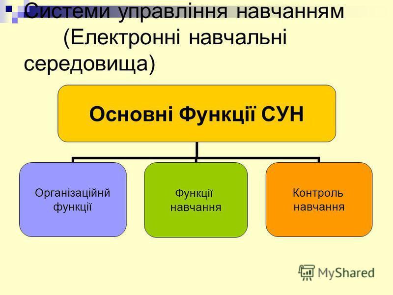 Системи управління навчанням (Електронні навчальні середовища) Основні Функції СУН Організаційнй функції Функції навчання Контроль навчання
