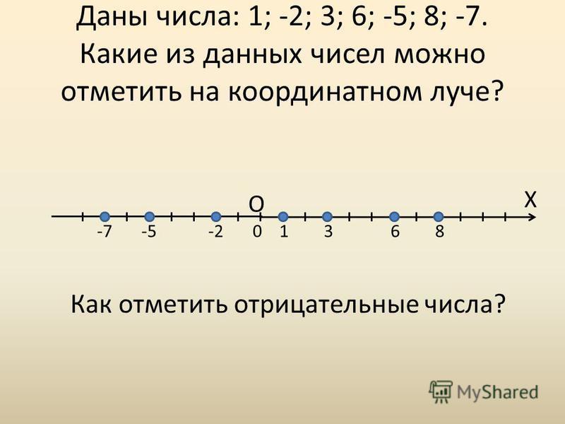Даны числа: 1; -2; 3; 6; -5; 8; -7. Какие из данных чисел можно отметить на координатном луче? О Х 01386-2-5-7 Как отметить отрицательные числа?