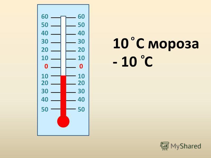 00 20 10 20 30 40 50 10 C мороза - 10 C о о 60606060 50
