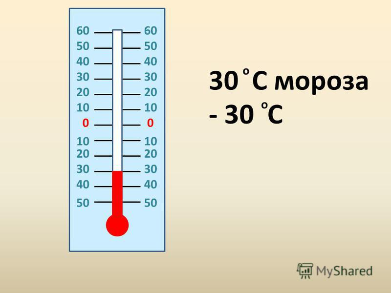 00 20 10 20 30 40 50 30 C мороза - 30 C о о 60606060 50