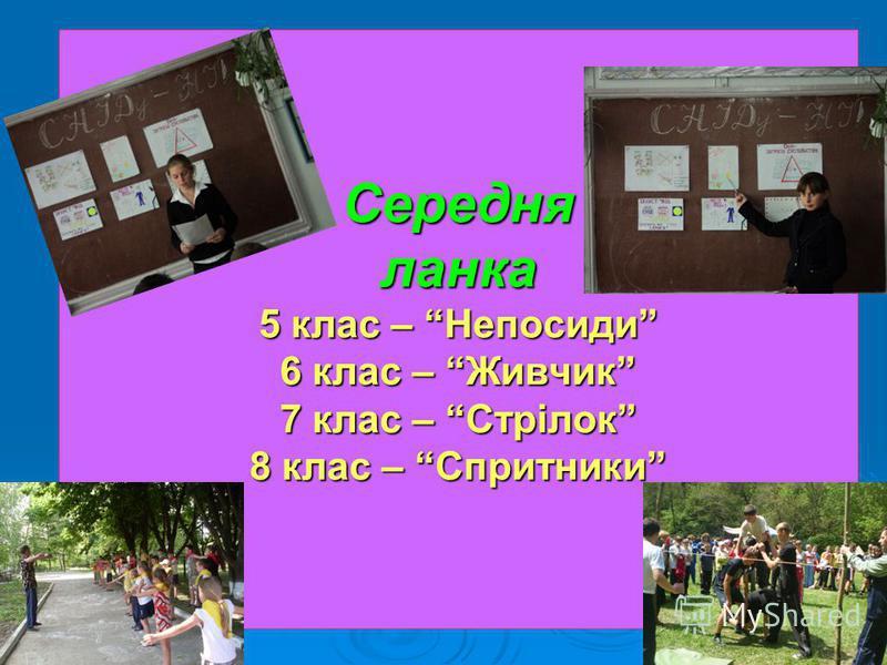 Середня ланка 5 клас – Непосиди 6 клас – Живчик 7 клас – Стрілок 8 клас – Спритники