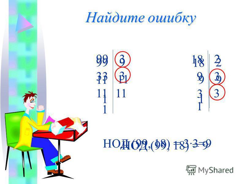 Найдите ошибку 11 999 11 1 9 18 2 9 1 НОД (99, 18) = 9 33 993 11 1 3 9 18 2 3 1 3 3 НОД (99, 18) = 3·3=9