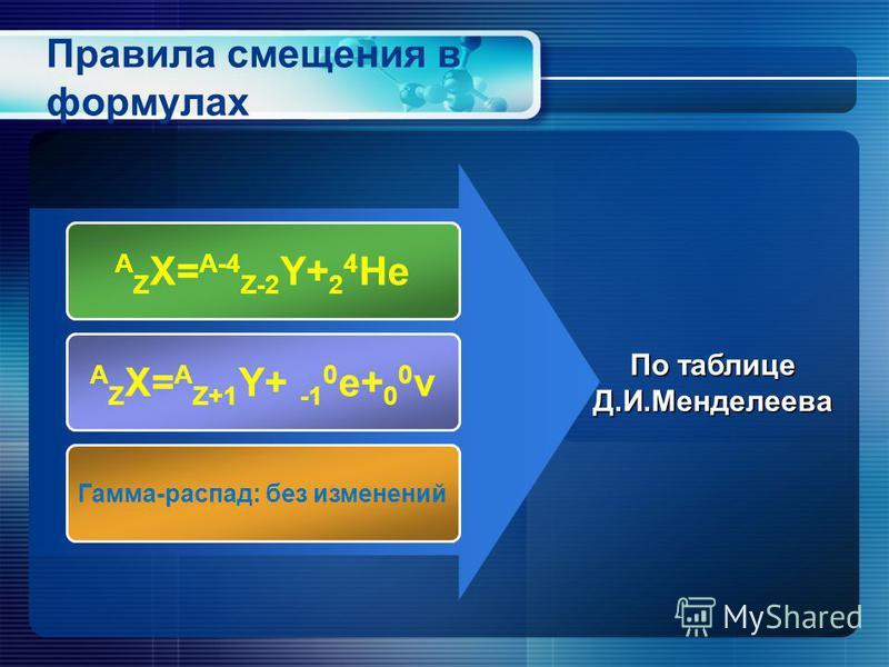 Правила смещения в формулах А Z X= A-4 Z-2 Y+ 2 4 He A Z X= A Z+1 Y+ -1 0 e+ 0 0 ν Гамма-распад: без изменений По таблице Д.И.Менделеева