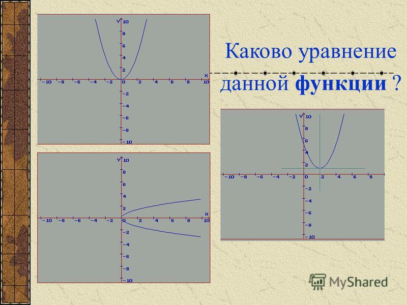 Каково уравнение данной функции ?