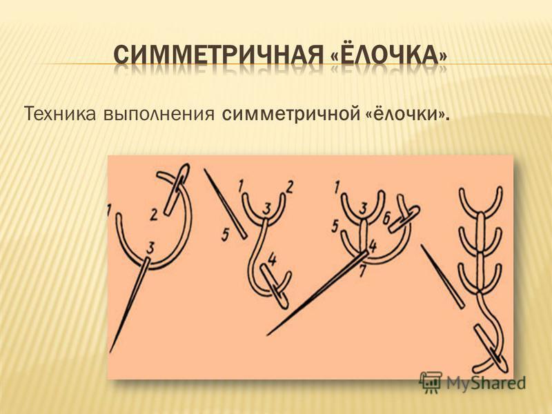 Техника выполнения симметричной «ёлочки».