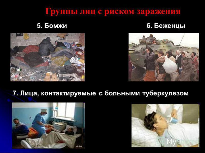 Группы лиц с риском заражения 5. Бомжи 6. Беженцы 7. Лица, контактируемые с больными туберкулезом