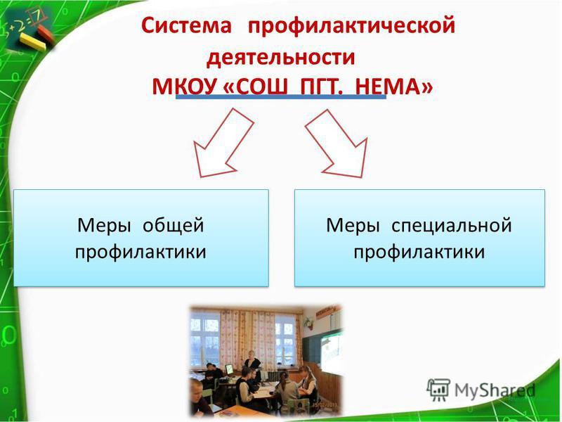 Система профилактической деятельности МКОУ «СОШ ПГТ. НЕМА» Меры общей профилактики Меры специальной профилактики