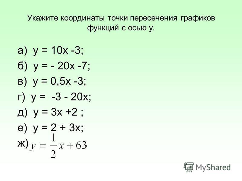 Укажите координаты точки пересечения графиков функций с осью у. а) у = 10 х -3; б) у = - 20 х -7; в) у = 0,5 х -3; г) у = -3 - 20 х; д) у = 3 х +2 ; е) у = 2 + 3 х; ж).