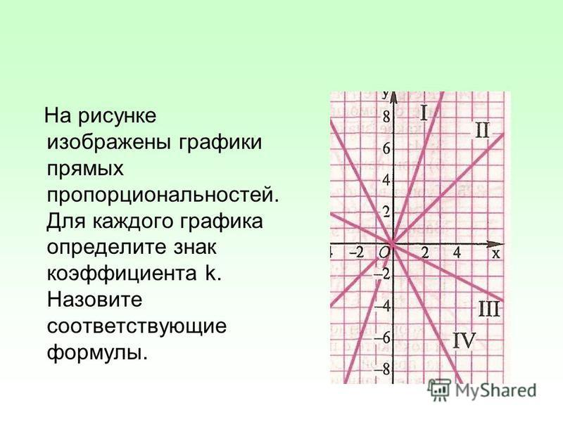 На рисунке изображены графики прямых пропорциональностей. Для каждого графика определите знак коэффициента k. Назовите соответствующие формулы.