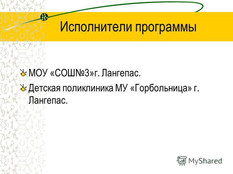 Исполнители программы МОУ «СОШ3»г. Лангепас. Детская поликлиника МУ «Горбольница» г. Лангепас.