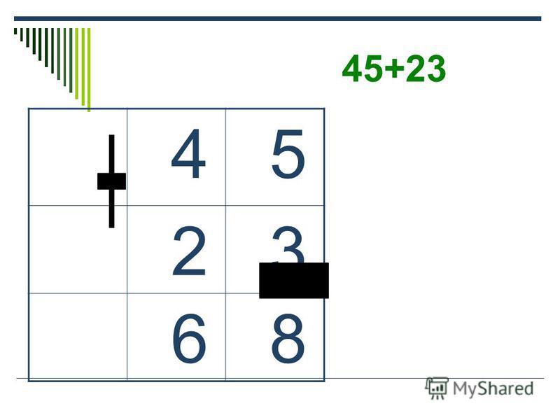 45+23 4 5 2 3 6 8