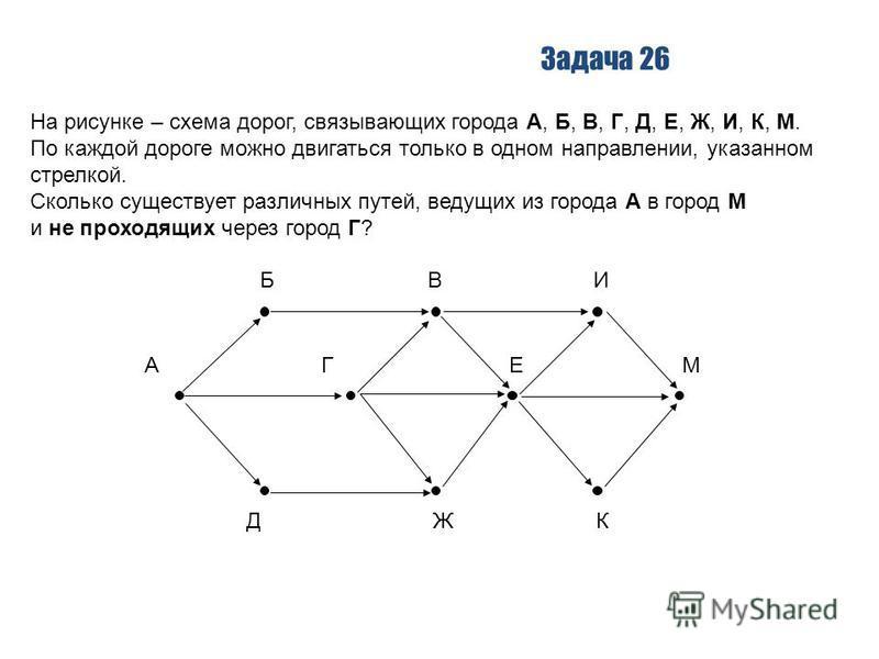 Задача 26 На рисунке – схема дорог, связывающих города А, Б, В, Г, Д, Е, Ж, И, К, М. По каждой дороге можно двигаться только в одном направлении, указанном стрелкой. Сколько существует различных путей, ведущих из города А в город М и не проходящих че