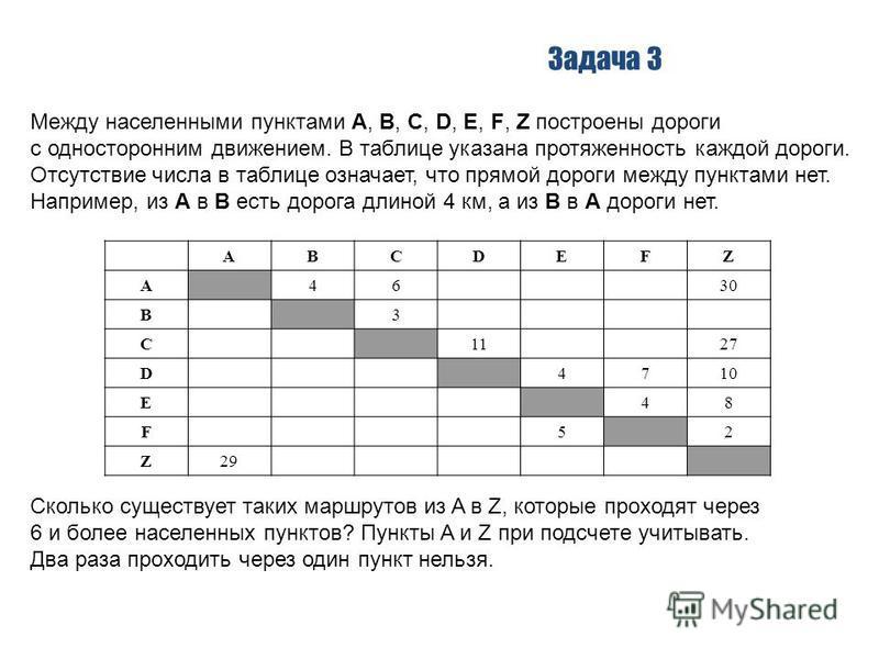 Задача 3 Между населенными пунктами A, B, C, D, E, F, Z построены дороги с односторонним движением. В таблице указана протяженность каждой дороги. Отсутствие числа в таблице означает, что прямой дороги между пунктами нет. Например, из А в В есть доро