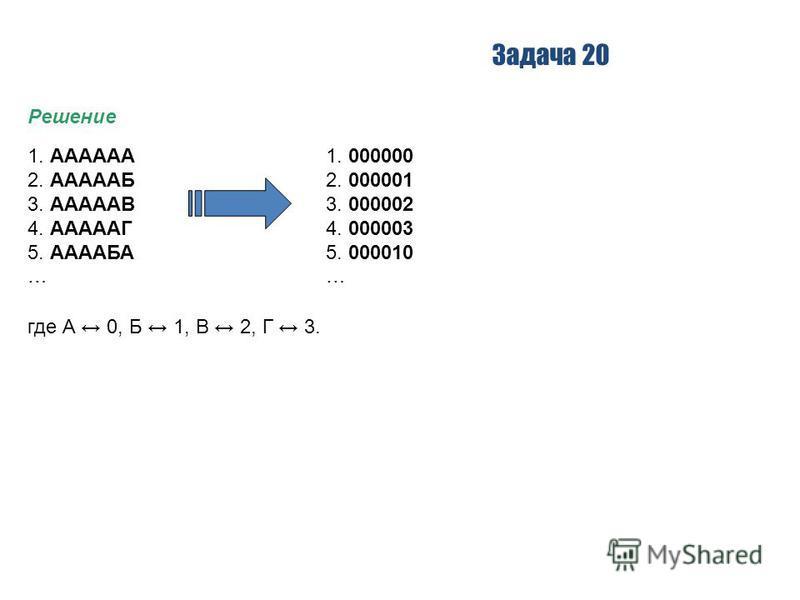 Задача 20 Решение 1. АААААА 2. АААААБ 3. АААААВ 4. АААААГ 5. ААААБА … 1. 000000 2. 000001 3. 000002 4. 000003 5. 000010 … где А 0, Б 1, В 2, Г 3.
