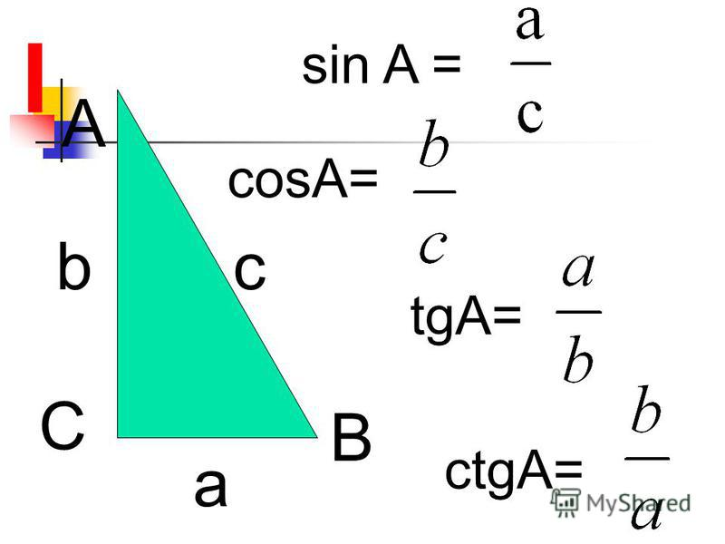 A C B sin A = cosA= tgA= b a c ctgA= I