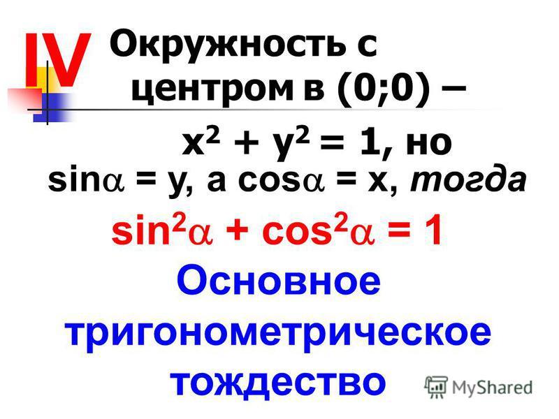 Окружность с центром в (0;0) – х 2 + у 2 = 1, но IV sin = y, а cos = x, тогда sin 2 + cos 2 = 1 Основное тригонометрическое тождество