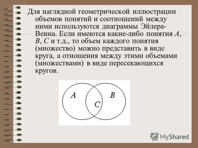 Для наглядной геометрической иллюстрации объемов понятий и соотношений между ними используются диаграммы Эйлера- Венна. Если имеются какие-либо понятия A, B, C и т.д., то объем каждого понятия (множество) можно представить в виде круга, а отношения м