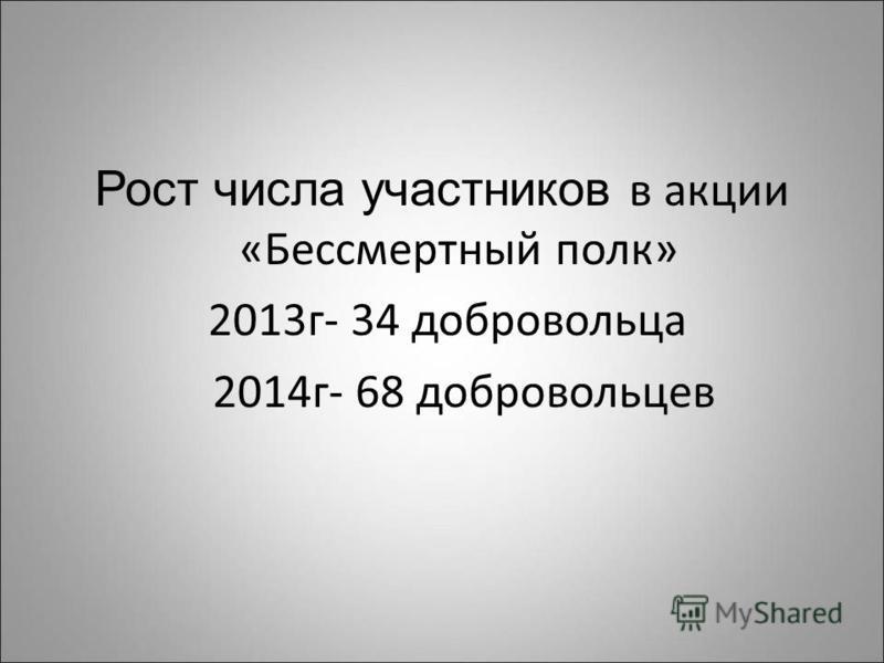Рост числа участников в акции «Бессмертный полк» 2013 г- 34 добровольца 2014 г- 68 добровольцев